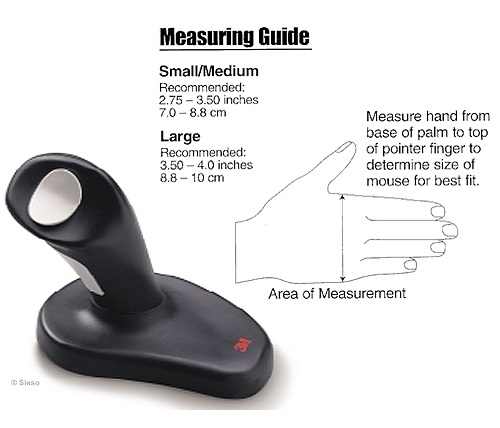3m mouse guide