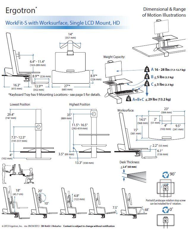WF S HD schem