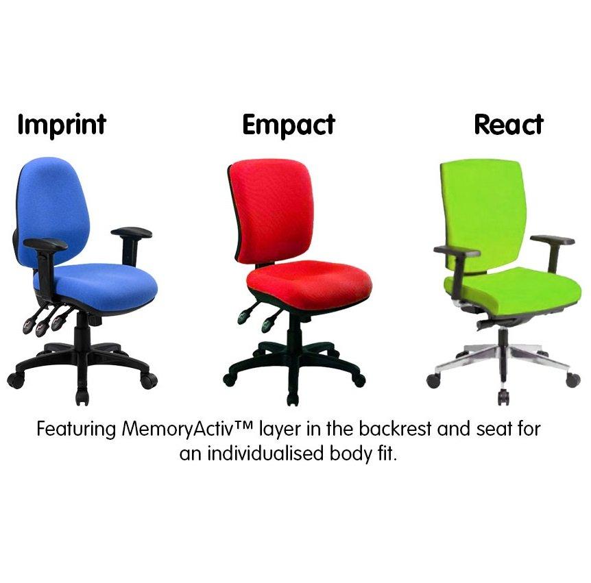 Imprint, Empact & React
