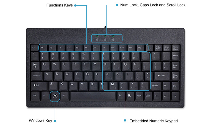 Adesso Mini Touch Keyboard AKB-110B_diagram