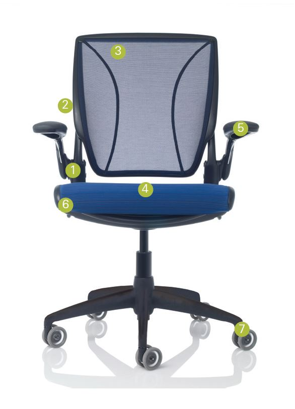 Humanscale Diffrient World Chair - Features